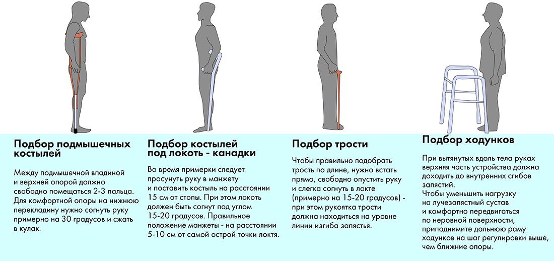 Как правильно пользоваться тростью после перелома